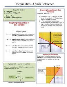 inequalities gcse maths worksheet algebra with cazoom