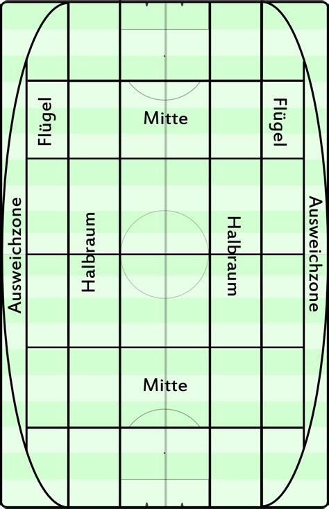 fb grid tool juego de posicion a short explanation spielverlagerung com