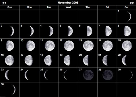 Moon Cycle Calendar The Moon Phase Does It Really Make A Difference