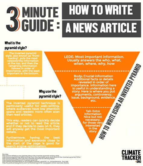 Pyramid Style Of Report Writing by 3 Minute Guide To Writing A News Article Climate Tracker
