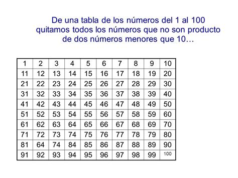 se l 237 a hasta el 30 de abril el plazo para pago tenencia tabla del 1 al 100 youtube tabla de multiplicar del 1 al