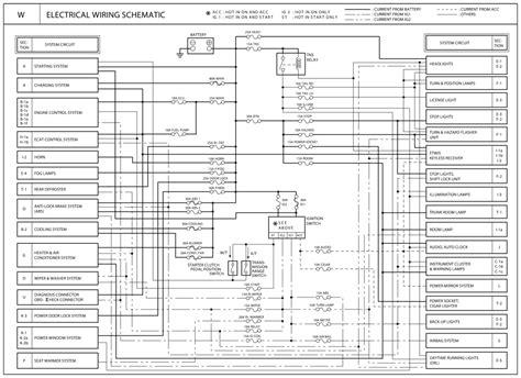 kia spectra sd sensor wiring diagram kia free engine