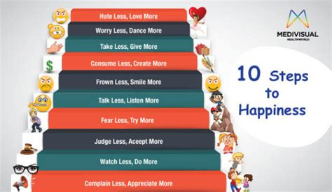 Ten Steps To Happiness by 10 Steps To Happiness Medivisual Healthworld