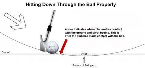 swing the clubhead method golf tip skate your way to a better fairway bunker game