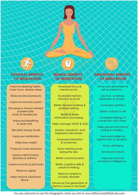 meditation challenges 62 day meditation challenge
