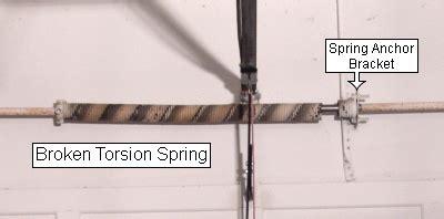 Single Torsion Spring Replacement Tightening Garage Door Springs