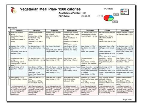 weight loss 1200 calories 1200 calorie diet plan sle menus results weight loss