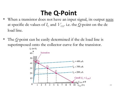 transistor biasing topic 4 bipolar junction transistors