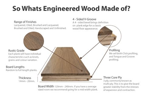 what is the difference between engineered hardwood and laminate flooring engineered wood flooring robert newbold sons ltd