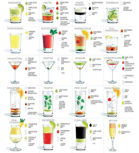 cocktail recipes 20 of the most popular cocktails and how to make them