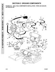 skyjack box diagram skyjack get free image about wiring diagram