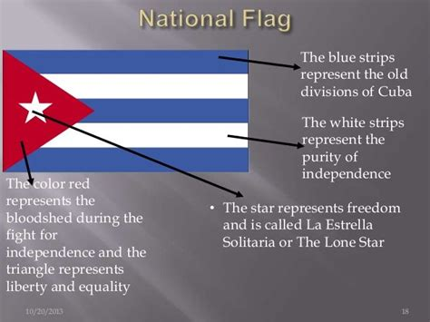what does the color blue represent the blue strips represent the divisions of cuba the
