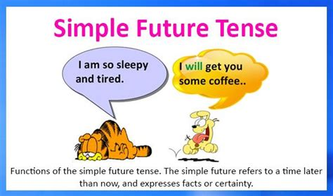 the pattern of simple future tense simple future tense will shall going to be about to