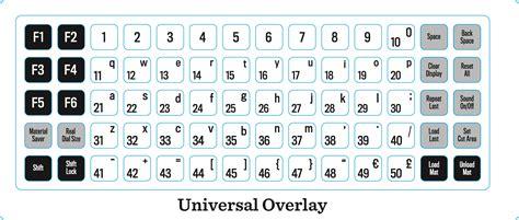 keyboard overlay template cricut universal keypad overlay jo