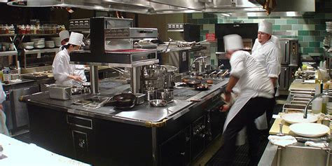 Restaurant Kitchen do you know what a restaurant kitchen consists of pos sector