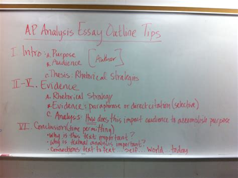 rhetorical analysis outline template rhetorical analysis outline ms swensen s ap language