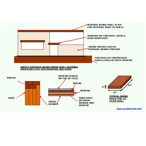 Floor Plans For Manufactured Homes adobe construction images frompo