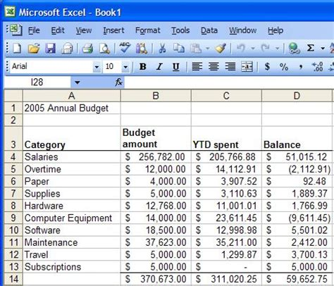 Exle Of A Budget Spreadsheet by Anatomy Of Excel Formatting Part 4 Techrepublic