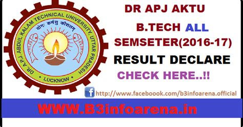 Uptu Mba Result 2016 17 aktu sem results 2016 17 all courses results uptu