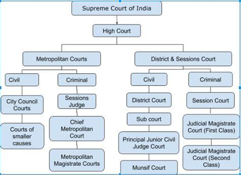 litigation internship  points    applying litigation intenrhsip