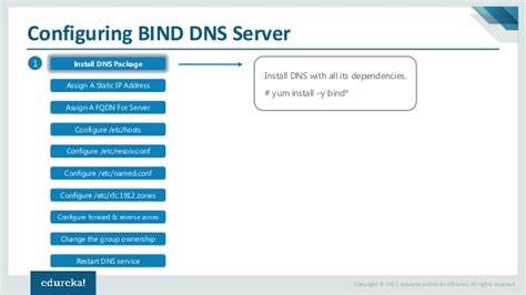tutorial linux server administration linux administration tutorial configuring a dns server