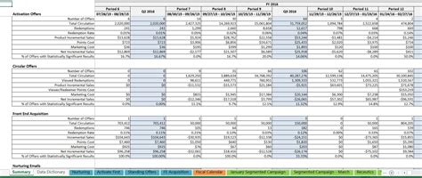 excel spreadsheet pivot table create excel pivot charts or graphs from pivot