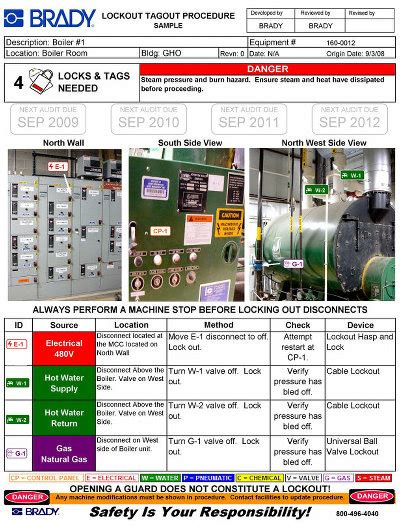 Lockout Tagout Procedure Lock Out Tag Out Procedures Template