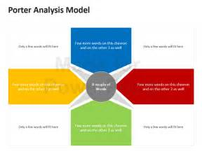 porter five forces analysis template porter 5 forces analysis editable powerpoint slides