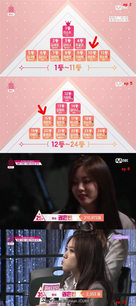 at least she can still work while shes laid up it s showtime the produce 101 rate final place revealed