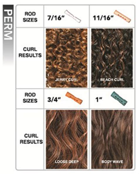 whst size of perm rollers do i need for loose perm size perm rod for waves perm rod sizes curl patterns