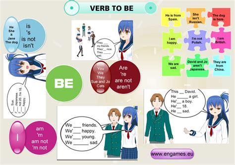 verb pattern mind verb to be mind map and worksheet english language