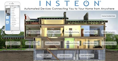 smarthome solution center