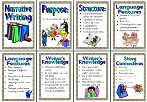 printable narrative poster ks2 literacy resource features of narrative writing