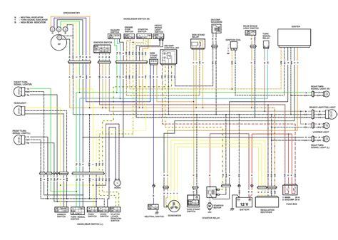 harley davidson wiring diagram fitfathers me