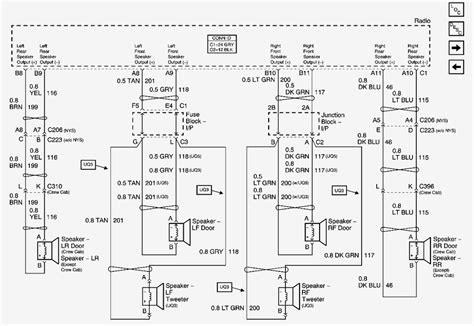 stereo wiring diagram for 2004 gmc yukon wiring diagram