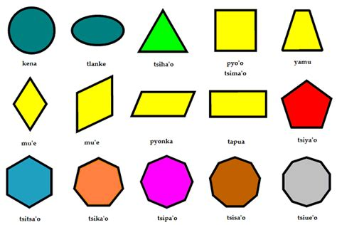 printable 2d shapes and names worksheets list of images shapes and the names