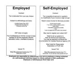 self employment contract template self employed dancer cada west