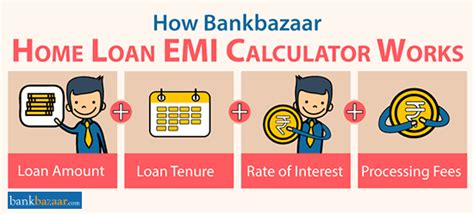 emi calculation for housing loan home loan emi calculator bankbazaar get free amortization report