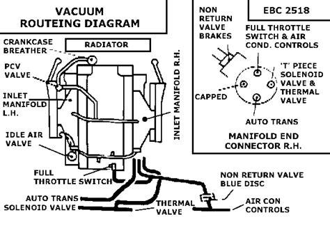 jaguar s type abs wiring diagram wiring diagram
