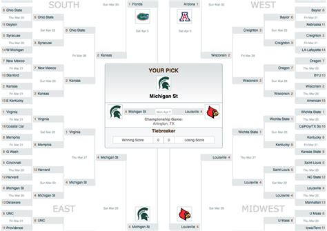 president obamas bracket for the 2013 ncaa mens president obama s bracket predictions michigan state
