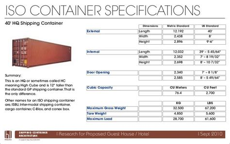containers dimensions in meters search containers container size cubes