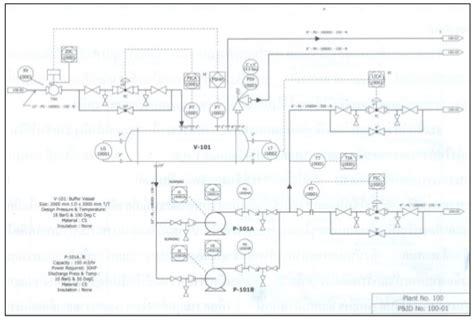 instrument loop diagram software what is an instrumentation loop diagram field