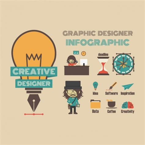 graphic design a users 1856695913 graphic designer infographic template vector free download