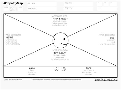 empathy map template word image collections templates
