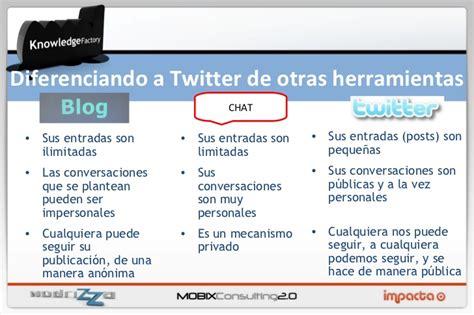 layout en twitter que es twitter que es y para que sirve