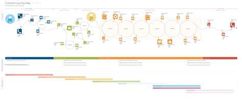 customer journey map template stencils  behance