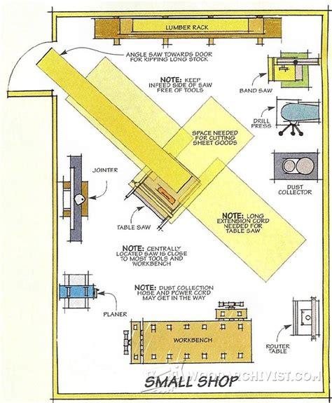 workshop layout plan 1541 best place for your table saw woodarchivist