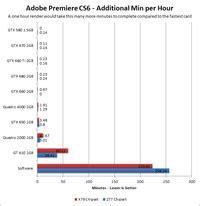 adobe premiere cs6 gpu acceleration adobe premiere pro cs6 gpu acceleration puget custom