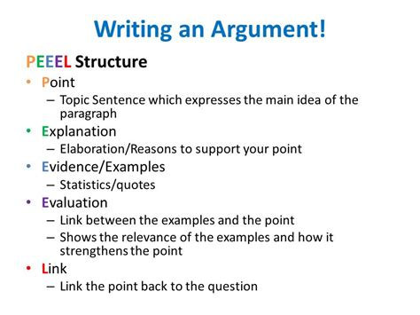 Structure Of An Argumentative Essay by Structure Of Introduction And Paragraph Miss Cheng