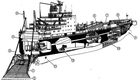 boat landing dictionary roli on roll off ship shipbuilding picture dictionary
